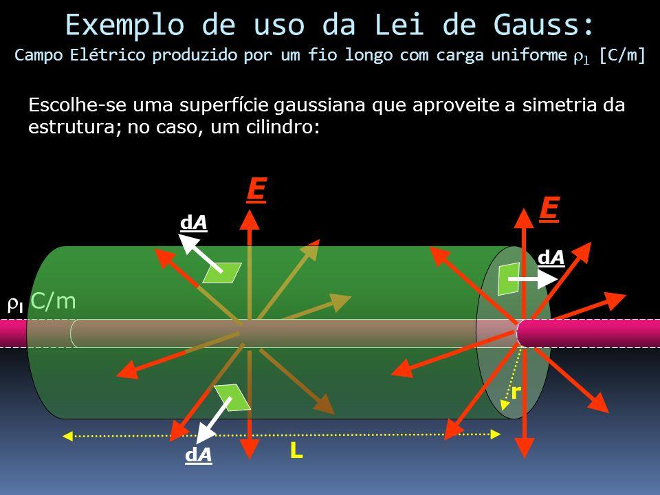 Exemplo de uso da Lei de Gauss: Campo Elétrico produzido por um fio longo com carga uniforme l [C/m]